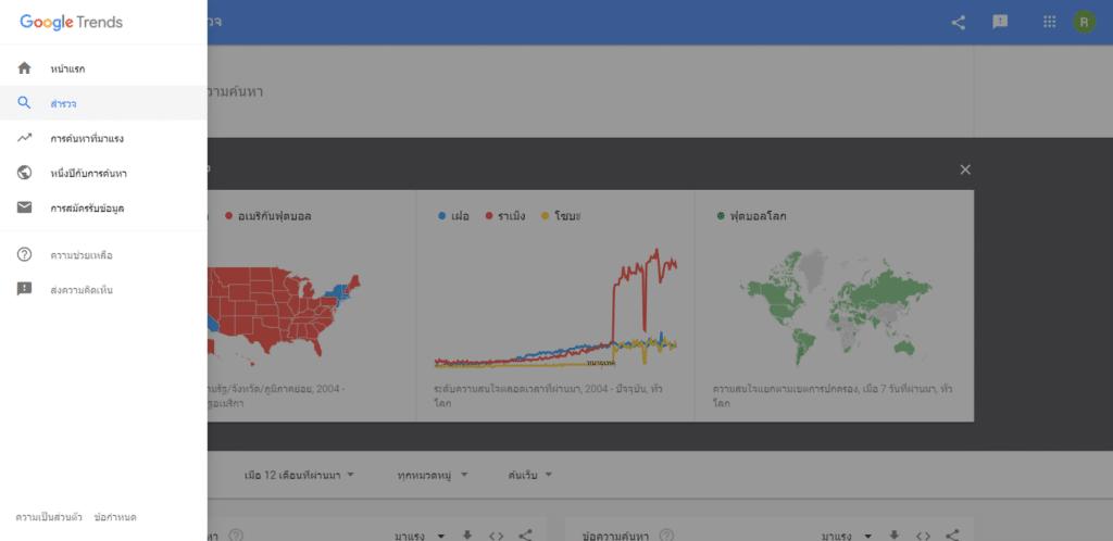เทรน ขายของออนไลน์ Google Trend